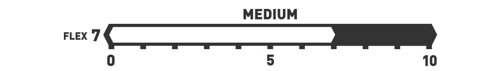 Bent Metal Bindings Cor-Pro Flex Scale