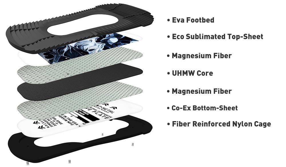 Bent Metal Forte Drive Plate