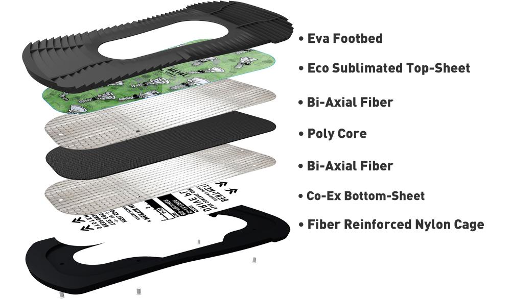 Bent Metal Bindings Logic Drive Plate