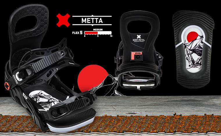 Bent Metal Metta women's snowboard binding