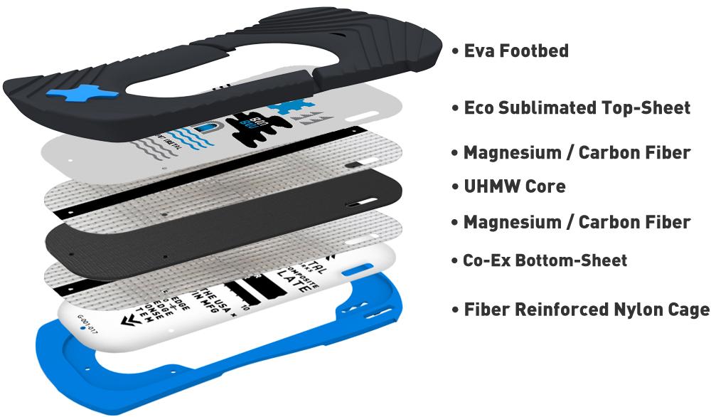 Bent Metal Bindings Cor-Pro Drive Plate