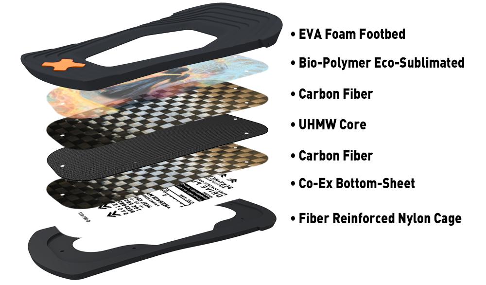 Bent Metal Bindings Solution Drive Plate