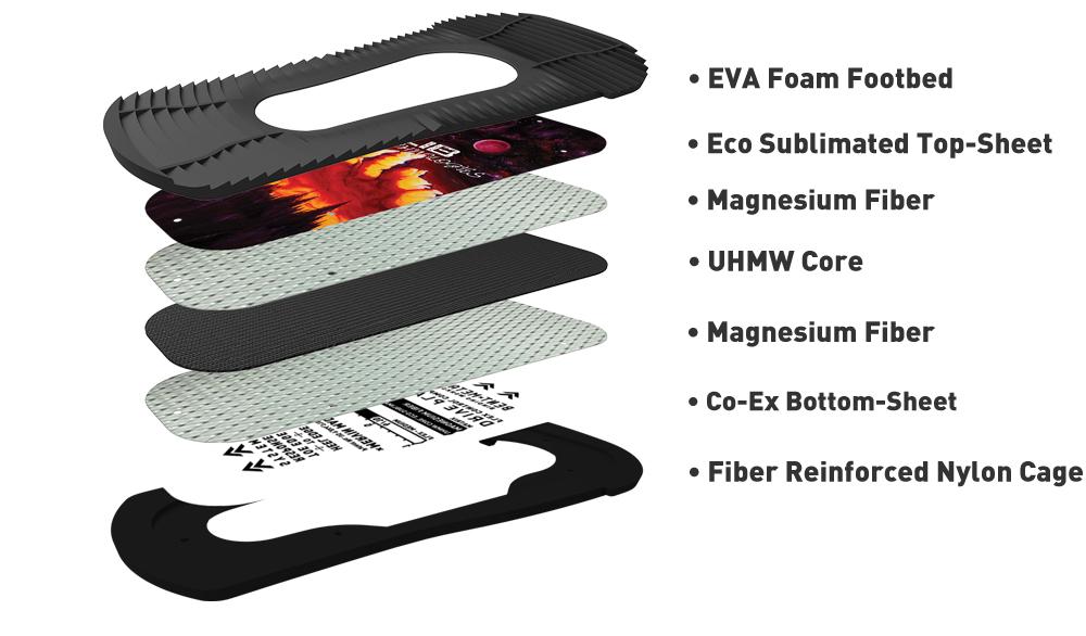 Bent Metal Bindings Lib Tech Transfer Drive Plate