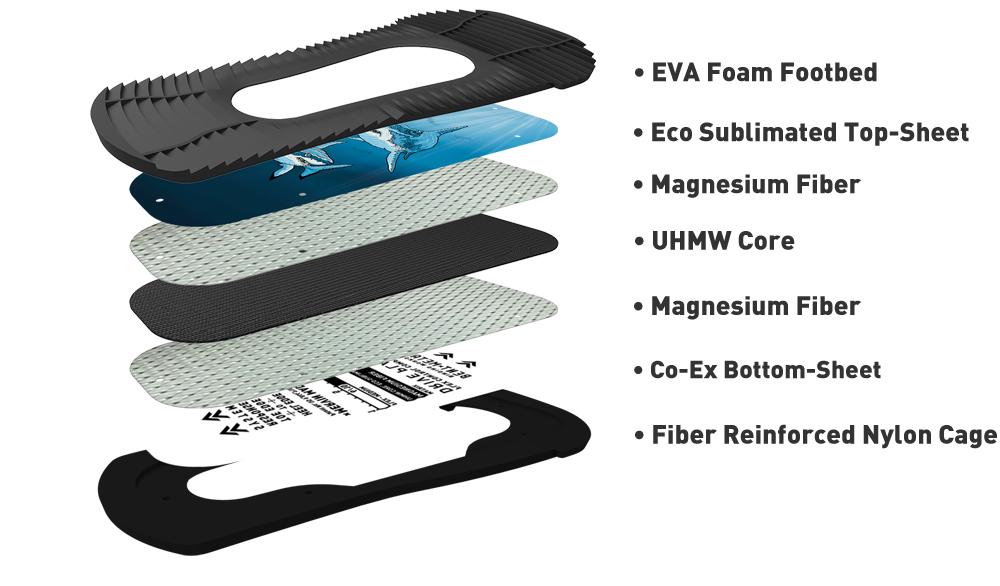 Bent Metal Bindings Transfer Drive Plate